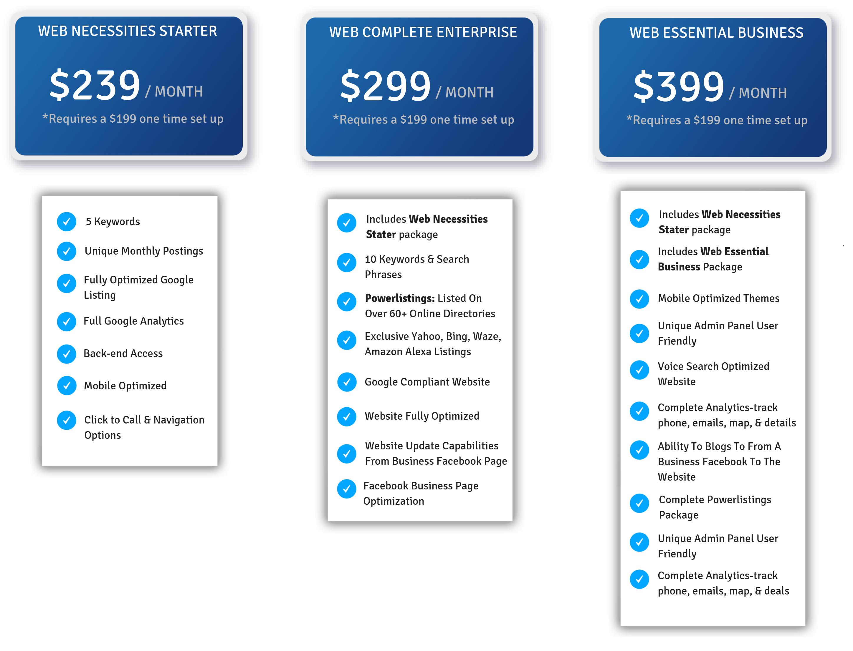 PageHub Prices