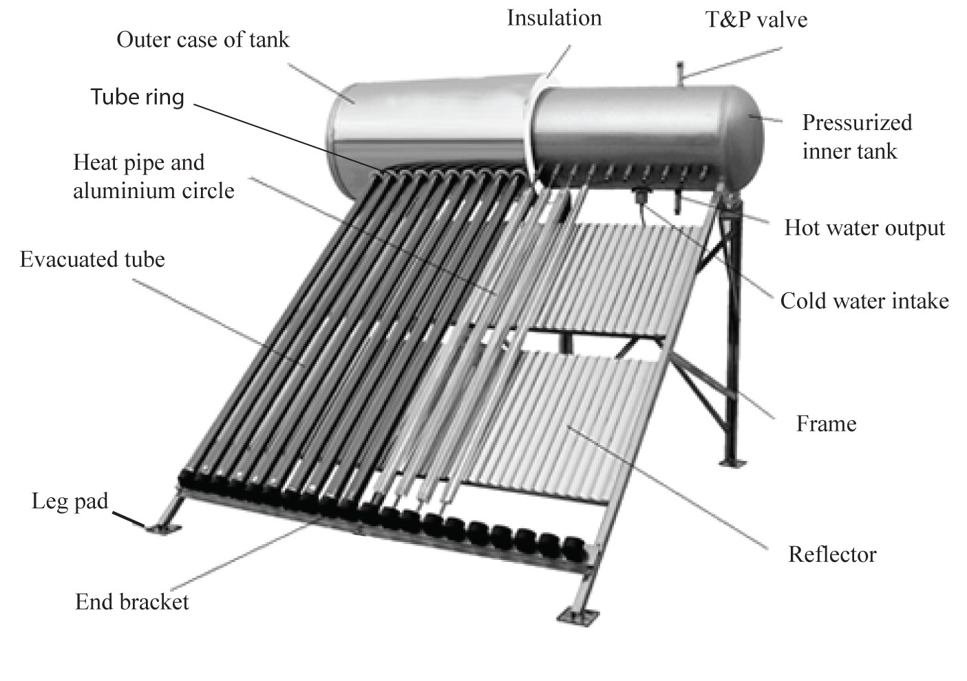 Solar Water Heaters Ecoprise