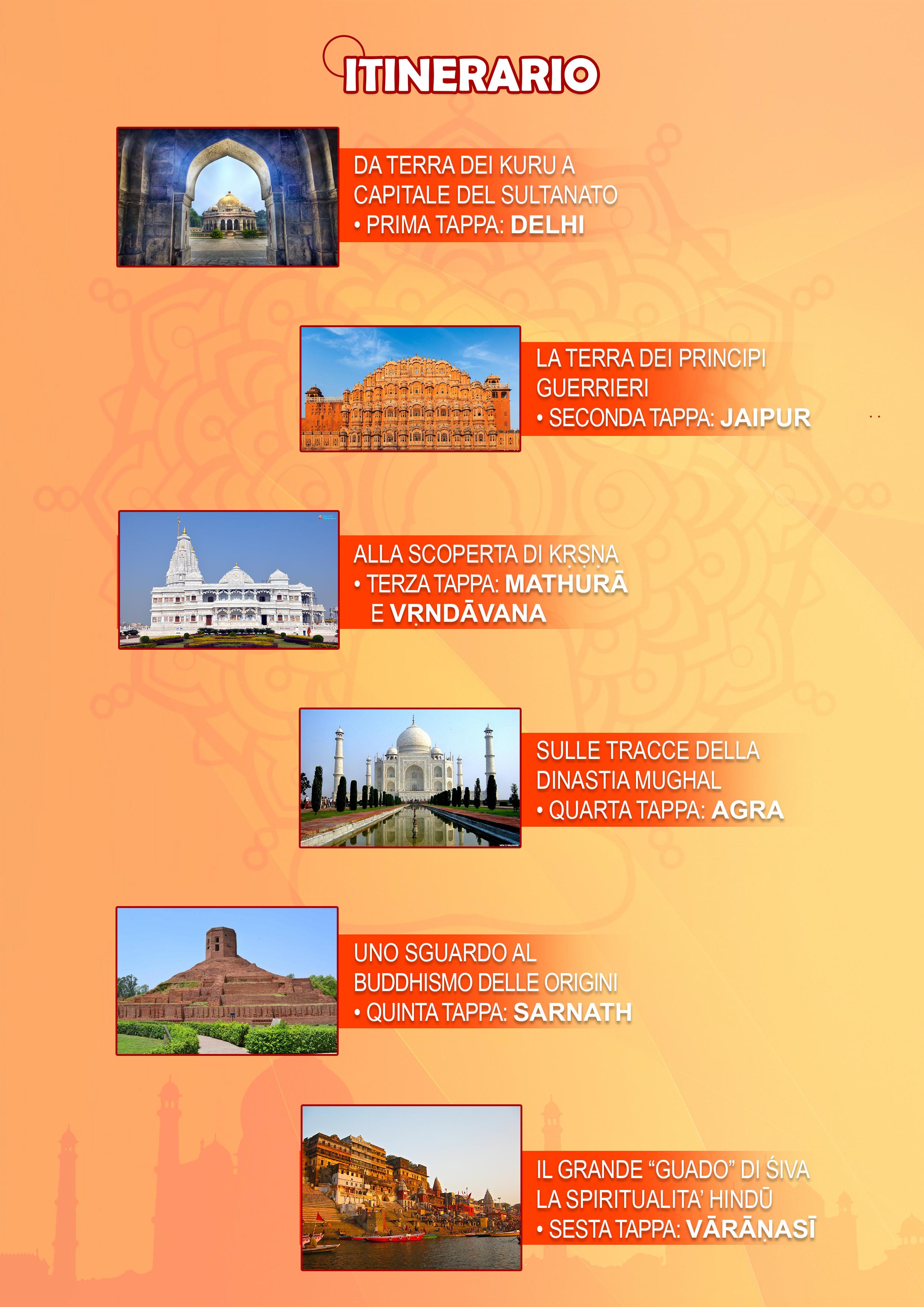 Itinerario India 2020